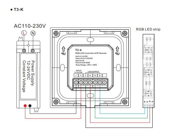 RGB LED Controller T3K WIT